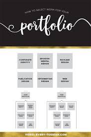 Work Portfolio How To Select Work For Your Portfolio Portfolio Website