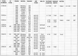 Ford Pump Id Chart