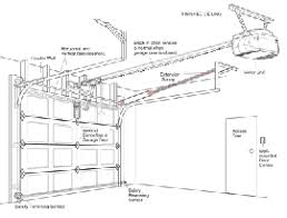 garage door extension springsMaryland Garage Doors LLC  Spring Repair