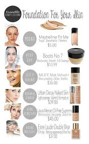 sone foundations for diffe skin types
