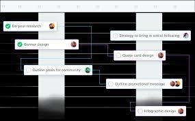 Online Gantt Chart Maker Best Gantt Chart Software To Manage Tasks Smarter Proofhub