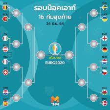 โปรแกรมยูโร 2020 ถ่ายทอดสด รอบ 16 ทีมสุดท้าย