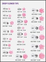 Wilton Tip Chart Printable Satisfactory Wilton Decorating Tips Chart Printable Shibata