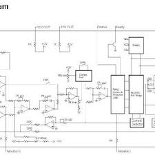 Tra Clutch Ramp Chart Inner Structural Chart Of The Servoamplifier According The