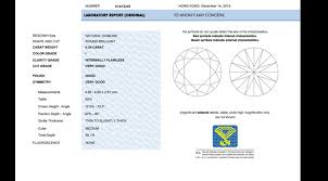 Igi Diamond Certification How Igi Grades Diamonds
