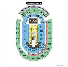 Nationwide Arena Seating Chart Nationwide Arena Columbus Oh Seating Chart View