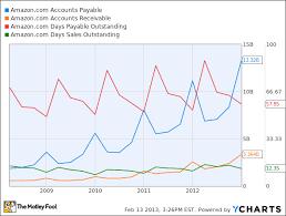Rax Stock Chart Storm Clouds For Rackspace Hosting Inc Rax Insider Monkey