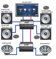 wiring diagram for sony xplod car stereo on wiring images free Car Audio System Wiring Diagram wiring diagram for sony xplod car stereo on wiring diagram for sony xplod car stereo 15 mitsubishi car stereo wiring diagram panasonic car stereo wiring mcintosh car audio system wiring diagrame