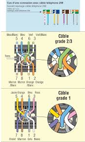 rj45 jack wiring diagram on rj45 images free download wiring diagrams Wiring Diagram For Telephone Jack rj45 jack wiring diagram 17 rj45 wall jack diagram cat 5 wiring diagram wall jack wiring diagram for telephone jack