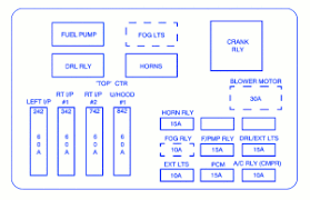 chevy impala fuse box diagram image index of wp content uploads 2016 12 on 2007 chevy impala fuse box diagram