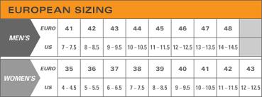 Feet Size Chart Vestiti Da Battesimo Per Bimbo Foot Size Chart