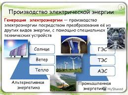 Презентация на тему Производство передача и использование  2 Производство электрической