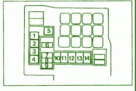 1999 mitsubishi mirage fuse diagram wiring diagram mitsubishi fuse box diagram fuse box mitsubishi 5g mirage diagrammitsubishi fuse box diagram fuse box mitsubishi