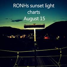 Ronhs Sunset Light Charts August 15 Tracks On Beatport
