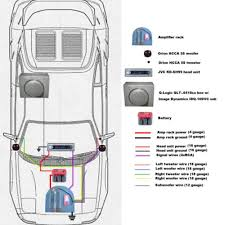 hot subwoofer wiring diagram calculator inspiring wiring ideas Amp And Sub Wiring Diagram beautiful kicker powered subwoofer wiring diagram wiring diagram and in addition to extraordinary underseat subwoofer car amp and sub wiring diagram
