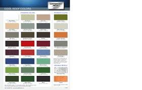 Taylor Metal Products Color Chart Steel Aluminum Manufacturer Color Charts