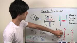 mass air flow sensor hot wire explained mass air flow sensor hot wire explained