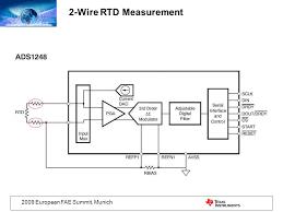 precision temperature measurement the ads ppt 29 2 wire rtd