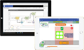Microsoft Visio Visio Is Coming To The Web And Ios Microsoft 365 Blog