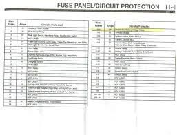 2012 ford f 150 fuse box diagram perkypetes club 2012 f150 fuse box wiring harness 2012 f150 fuse box diagram ford f 150 trailer towing package relay locations on wiring
