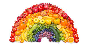 Tap Into The Benefits Of The Food Rainbow