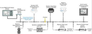 maretron nmea nmea adapter 0183 display as shown in the following diagram you will also need a simnet product to nmea 2000 network adapter cable that is used to connect the at 10