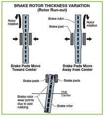 Isolating Vehicle Vibrations