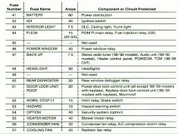 wiring diagram for 2003 honda civic the within 2000 radio 2000 honda civic ignition wiring diagram at 2000 Civic Wiring Diagram
