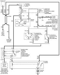 buick riviera wiring diagram answers 1983 buick riviera wiring diagram circuit diagram starter solenoid wiring diagram on chevrolet camaro starting