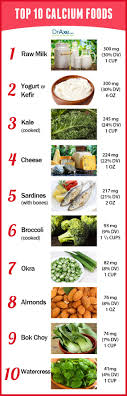 Foods Rich In Potassium Chart 40 Exact Calcium Food List Chart
