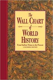 World History Chart In Accordance With Bible Chronology Pdf The Wall Chart Of World History From Earliest Times To The