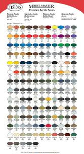 Testors Spray Paint Chart Testors Model Master Paint Color Chart