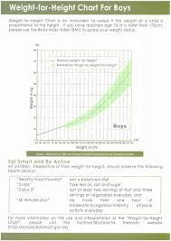 Newborn Growth Chart 40 Abundant Pediatric Growth Chart Pdf