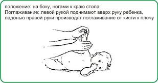 Массаж для новорожденных в домашних условиях видео инструкций  Массаж рук