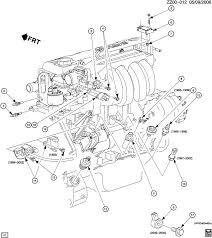 2001 saturn sl1 engine diagram elegant 2002 saturn sl2 wiring saturn sl2 radio wiring diagram 2001 saturn sl1 engine diagram fresh 2001 saturn s series stereo wiring diagram new wire diagram