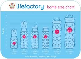 Baby Bottle Size Chart Lifefactory Glass Baby Bottle 4 Oz With Silicone Sleeve