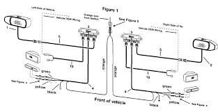 meyers snow plows wiring diagram collection wiring diagram collections Meyer E 47 Wiring-Diagram Headlight meyers snow plows wiring diagram meyer snow plow lights wiring diagram collection wiring diagram for