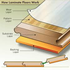 Laminate wood flooring is designed to imitate hardwood flooring. It is  constructed of a high-density fiberboard substrate layer, a pattern layer  that is a ...