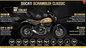 ducati scrambler classic price specs review pics mileage in india