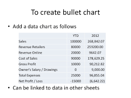 Bullet Chart Powerpoint How To Make Bullet Charts