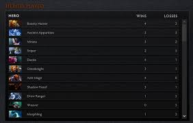 suggestion sort the heroes played list in alphabetical order