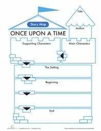 Story Map Template 15 Printable Story Maps Education Com