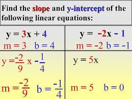 what is slope intercept equation jennarocca