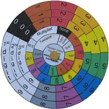 Printable and fillable resistor color code chart sample. Resistor Colour Code Wheel For Resistor Colour Codes