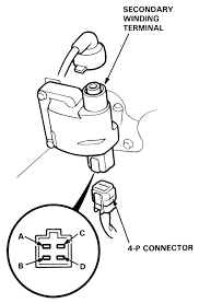 repair guides electronic ignition diagnosis and testing fig