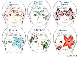 face painting templates face painting examples to print face painting templates for beginners face painting templates