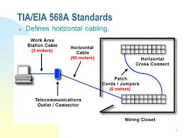structured cabling project ppt download eia tia 568a vs 568b at Tia Eia 568a Wiring Diagram
