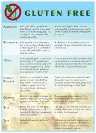 Gluten In Grains Chart Gluten Free Grains Gluten Free Foods Flax Seed Gluten