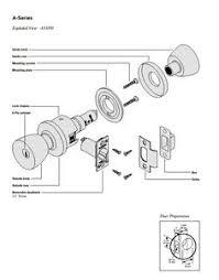 schlage a series door locks and hardware