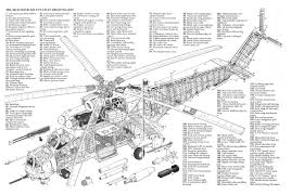 helicopters mi 24 aviation helicopter schematics schematic diagram Schematic Diagram helicopters mi 24 aviation helicopter schematics schematic diagram texts military wallpaper 3000x1929 85308 schematic diagram symbols